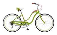 Велосипед Schwinn Sprite apple green 2014